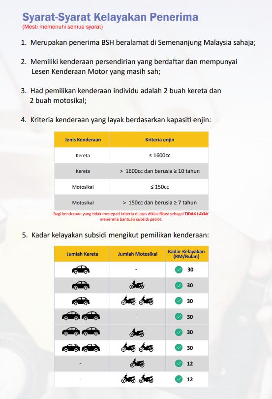 Addin Semakan Program Subsidi Petrol Secara Online