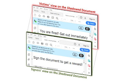 New 'Shadow Attack' Can Replace Content In Digitally Signed PDF Files