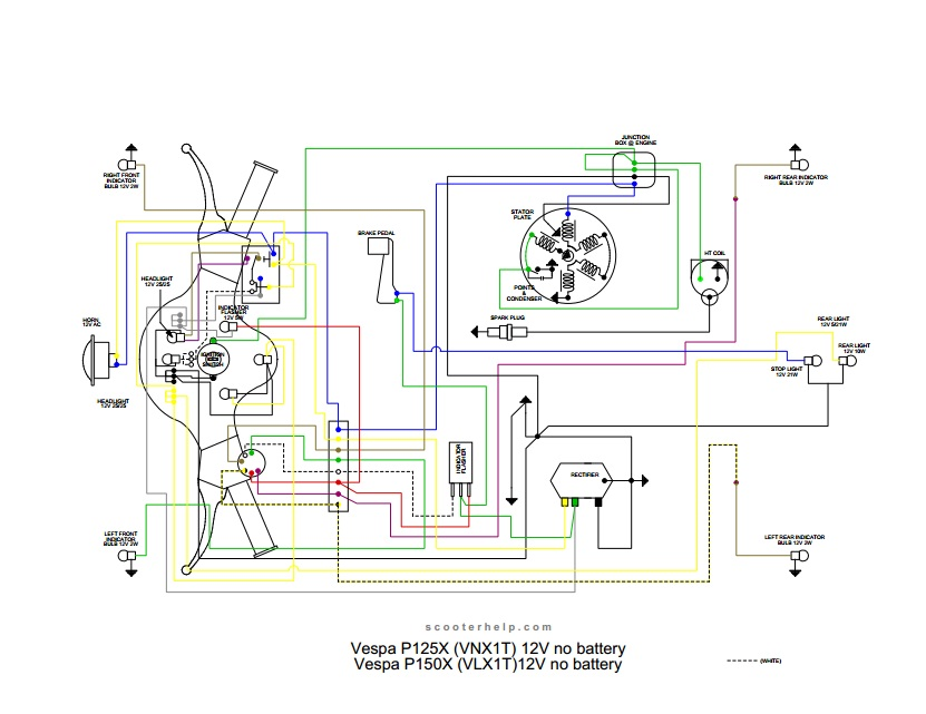 Cool Vespatronic Vespa Wiring Diagram Better Wiring Diagram Online Wiring Digital Resources Dylitashwinbiharinl