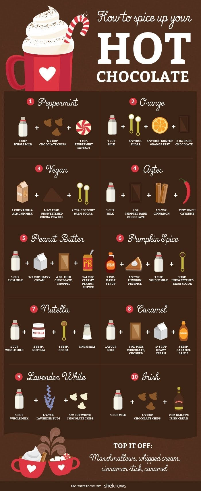 18 Hot Chocolate Recipes That Will Change the Way You Feel About Winter #infographic 18 Hot Chocolate Recipes That Will Change the Way You Feel About Winter #infographic