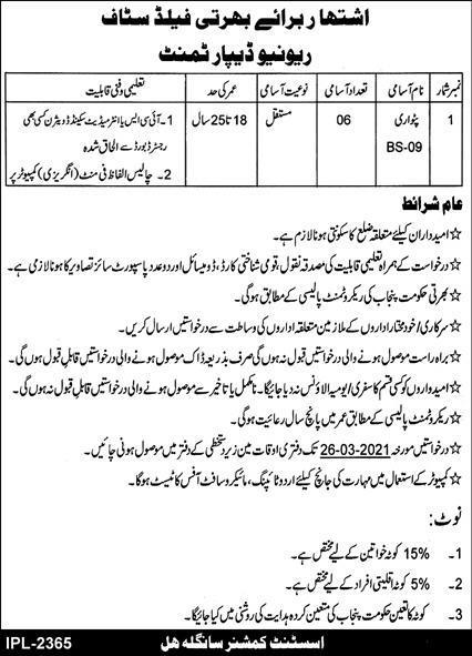 Revenue Department Nankana Sahib Patwari Jobs 2021