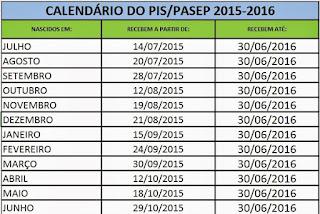 Calendário PIS