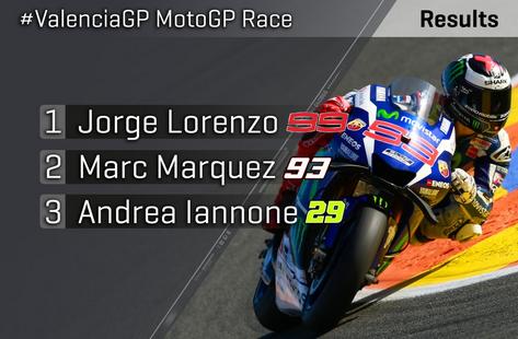 Hasil MotoGP Valencia Minggu Malam: Lorenzo, Marc, Iannone dan Rossi Posisi Empat