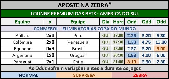 LOTECA 717 - CONMEBOL - ELIMINATÓRIAS 05