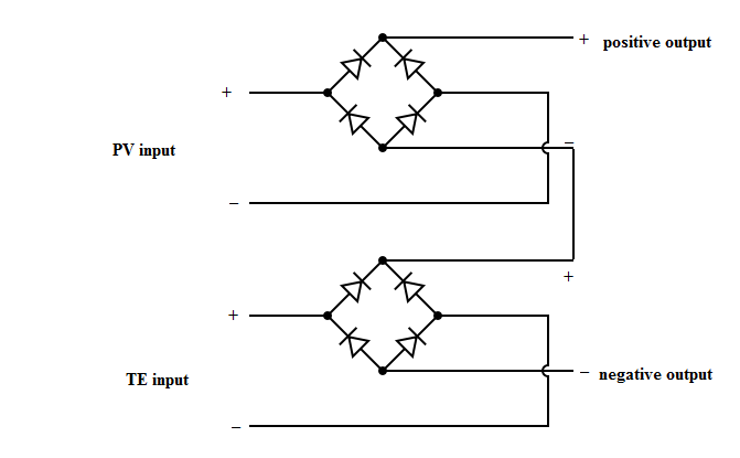 objectives of circuit board printing the primary objective of circuit