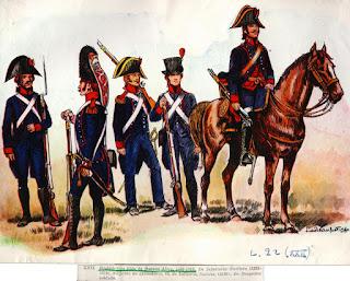 Regimiento Fijo de Buenos Aires (1805-1810), por Louis Beaufot