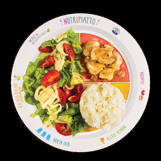 Nutripiatto un aiuto per l'alimentazione e le porzioni corrette dei bambini
