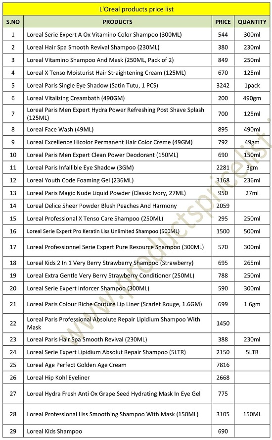 L'oreal Products Price List 2019