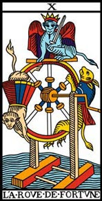 Significado da roda da fortuna X