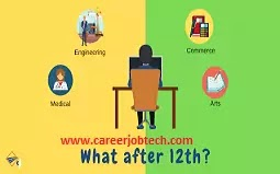 What are The Best Career Options Available After 12th