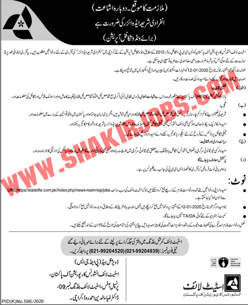 Jobs in State Life Insurance Corporation of Pakistan Jobs September 2020