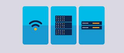 Cisco DNA Center Assurance