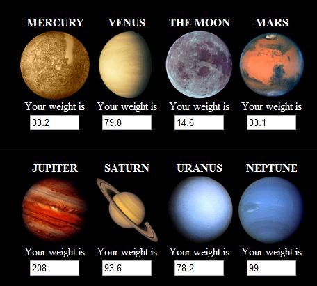Kyles Science Blog 131 understand gravitational field