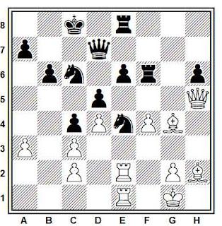 Posición de la partida de ajedrez Short - Timman (Reykjavik, 1987)
