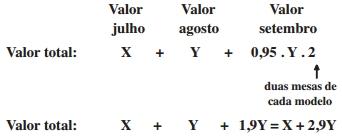 Valor Total