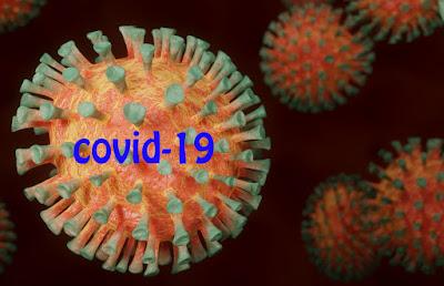 Covid-19 Belirtileri