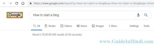 SEO क्या है? कैसे काम करता है? Know SEO in Hindi Language for increasing traffic from Google,