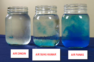 http://www.thoharianwarphd.com/2016/10/percobaan-sains-suhu-air.html