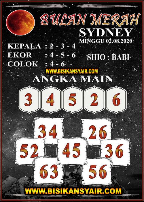 Kode syair Sydney Minggu 2 Agustus 2020 175