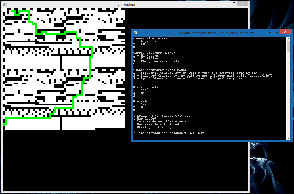 C++][SFML] Path Finding