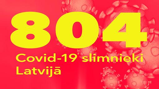 Koronavīrusa saslimušo skaits Latvijā 25.04.2020.