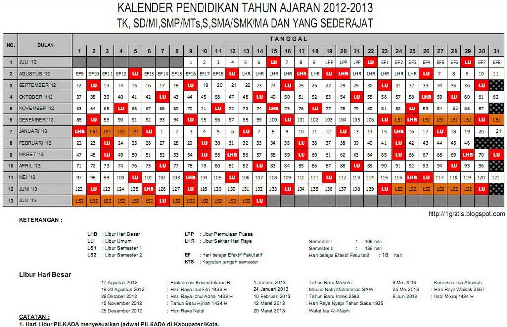 Contoh Kalender Pendidikan Contoh Dokumen Pilkades Slideshare Kalender Pendidikan