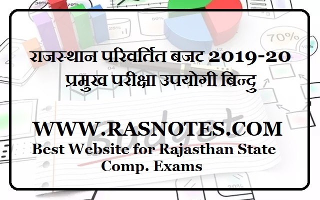 Rajasthan Modified Budget 2019-20 Important Points for exam