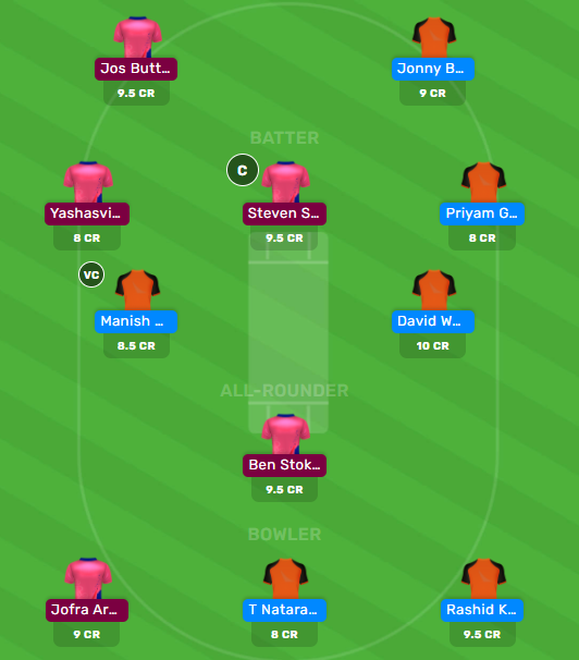 SRH vs RR Dream11 Fantasy Cricket Team