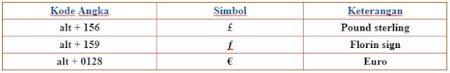 Simbol mata uang