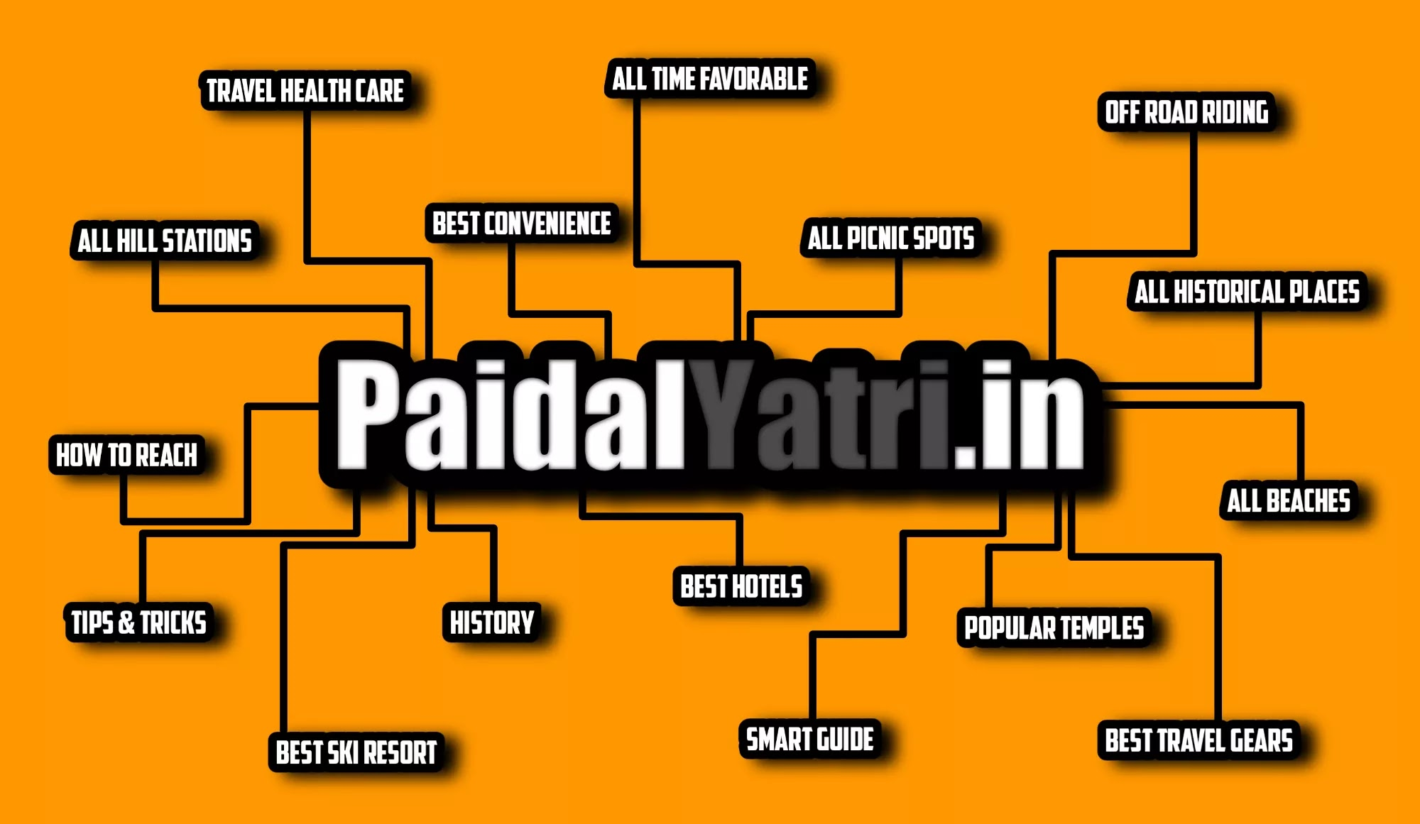 paidalyatri.in discussion page