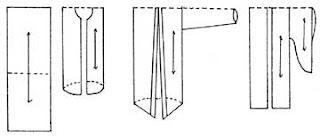 Bentuk kaftan merupakan perkembangan dari bentuk dasar kutang atau tunika yang dipotong bagian tengah muka sehingga terdapat belahan pada bagian depan pakaian