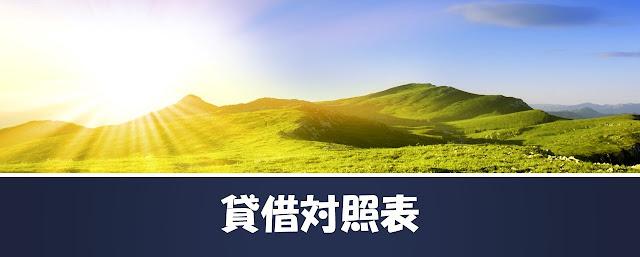 朝日が昇る山々の風景に貸借対照表のロゴ