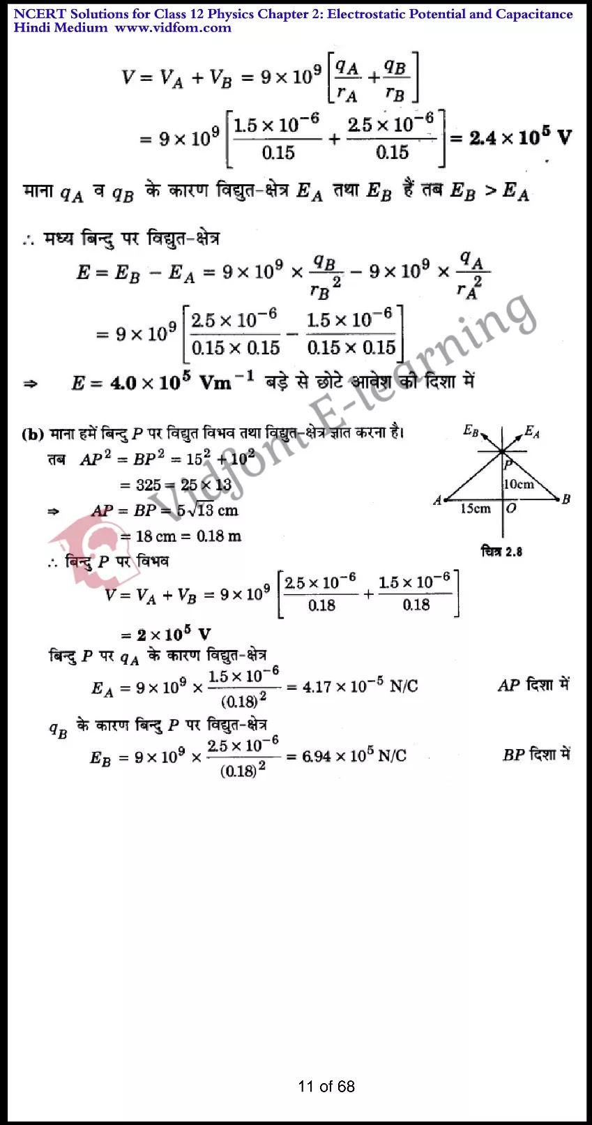 class 12 physics chapter 2 light hindi medium 11