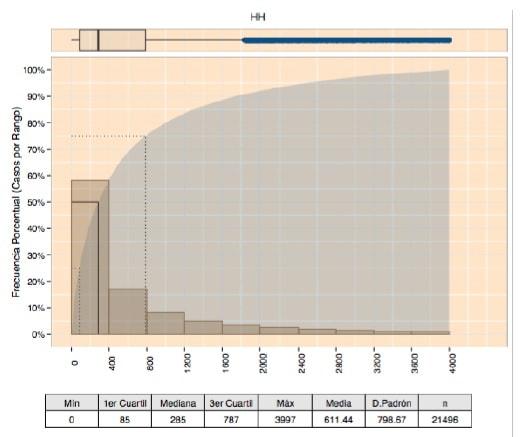 Estimaciones de Software con COSMIC prolongación mayor concentración proyectos pequeños