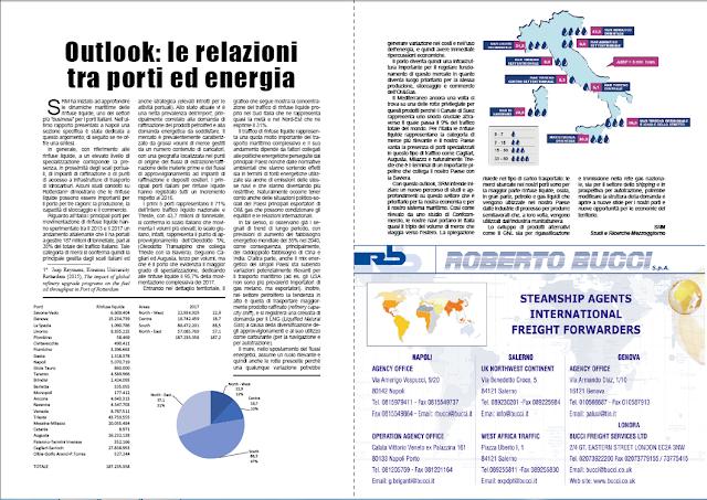 SETTEMBRE2018 PAG. 18 - Outlook: le relazioni tra porti ed energia