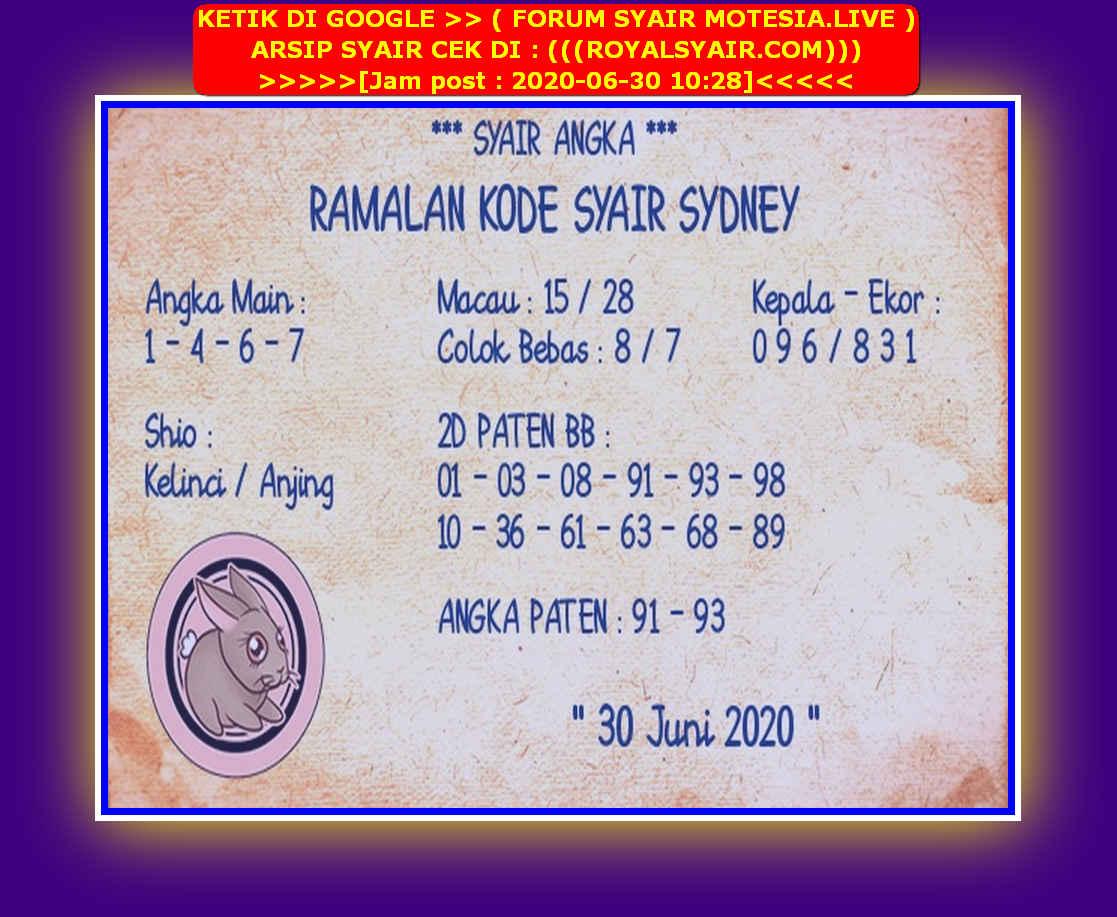 Kode syair Sydney Selasa 30 Juni 2020 122