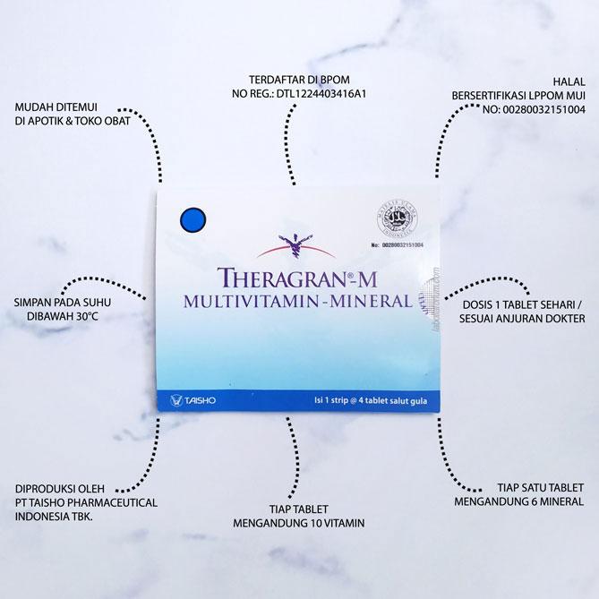 #TheragranM 9 Tanda Kamu Bakal Disakitin