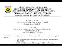 Contoh Format SK Operator Sekolah Terbaru 2017-2018.Doc