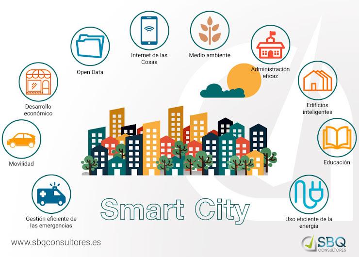 ¿Sigue vigente el concepto de ciudad inteligente?