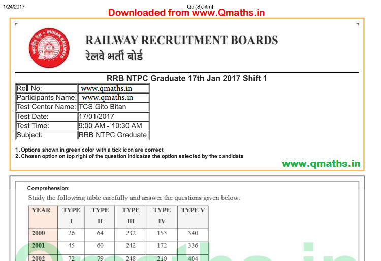 Question paper year pdf previous rrb exam