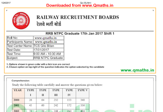 RRB NTPC Mains Question Papers with Answer key All Sets Pdf