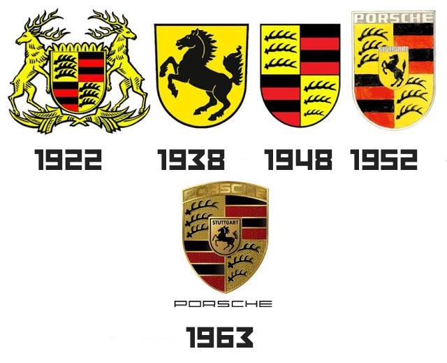 Evolución logo de Porsche