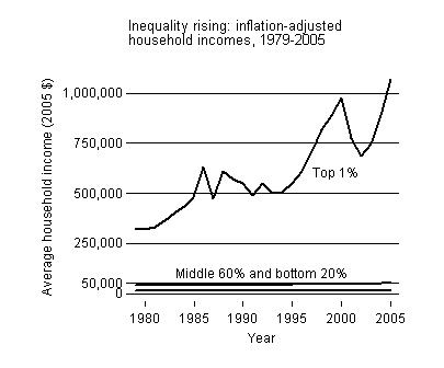 Economist's View: August 2013