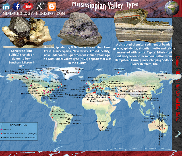 Mississippian Valley Type