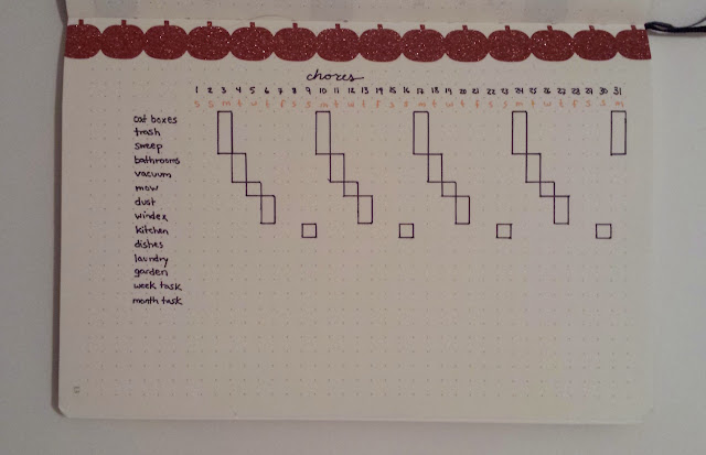 October 2016 Bullet Journal Monthly Layout Chores Tracker