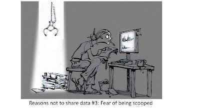 Who's afraid of Open Data