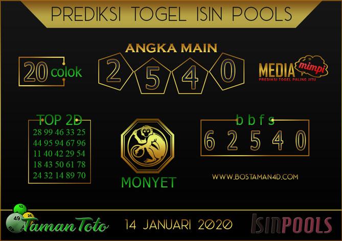 Prediksi Togel ISIN TAMAN TOTO 14 JANUARI 2020