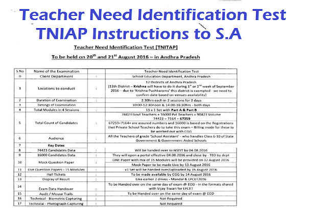A P Teacher Need Identification Test TNIAP for S.A online test instructions|Instructions to candidates about selection of examination centres|Key points for School Assistants in TNIAP ||nistructions for Answering the question paper of TNIAP for S.A Andhra Pradesh|information regarding the Question paper of TNIAP /2016/08/AP-S.A-teacher-need-identification-test-TNIAP-online-test-instructions-to-School-assistants.html