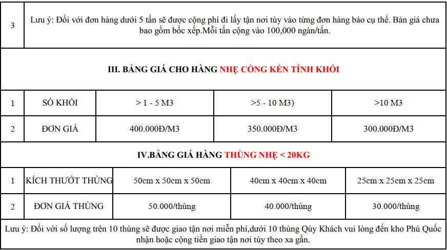 bảng giá vận chuyển hoàn bách