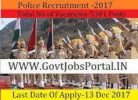 Police Recruitment in Battalion Forces for 5381 Posts 2017